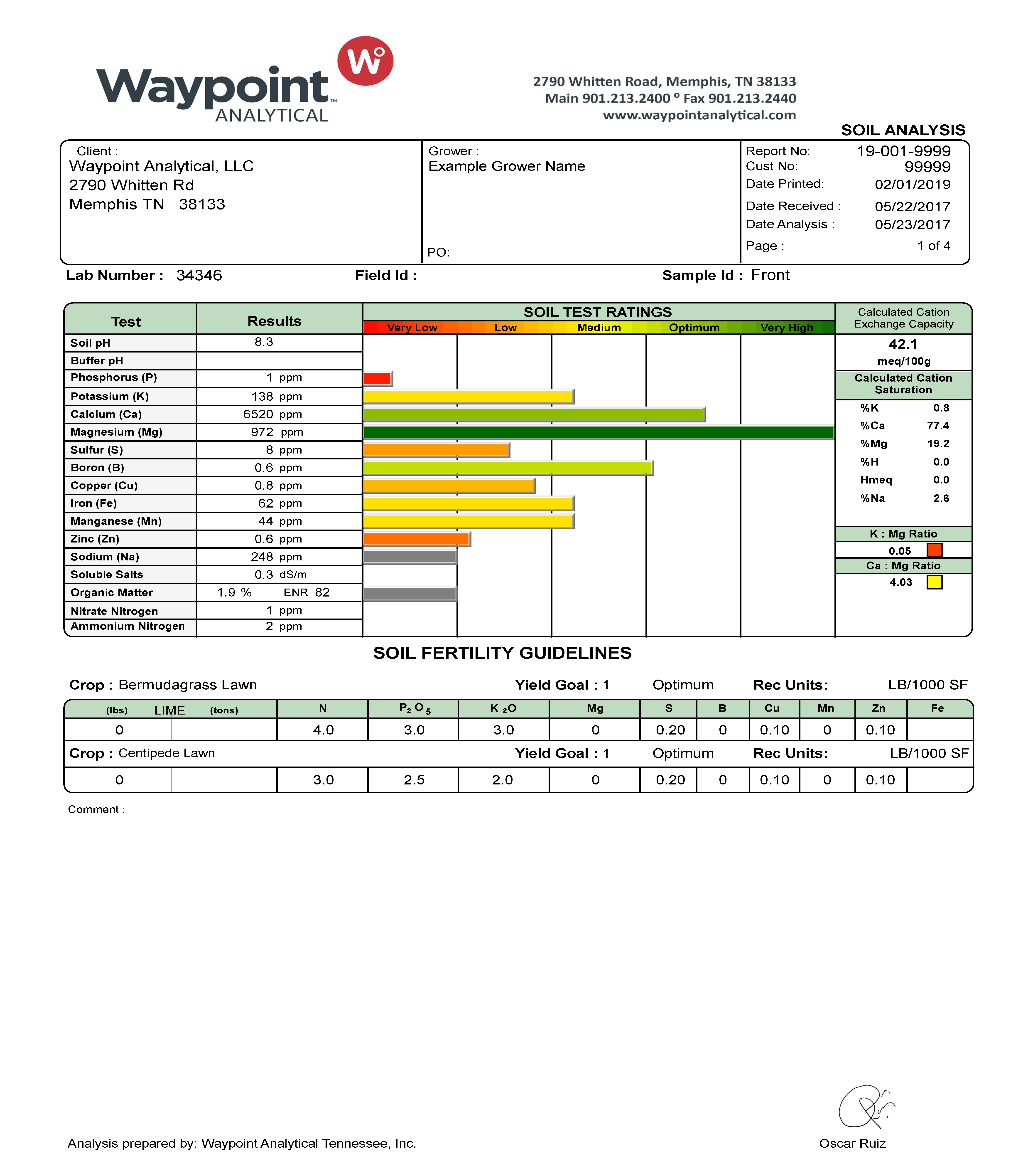 Example Reports - Waypoint Analytical